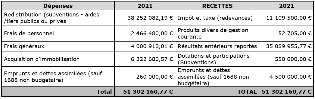 Ventilation 2021